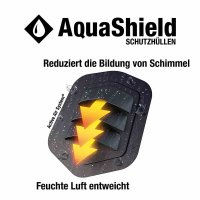 AquaShield Schirmhülle 25/35x165 cm hellgrau, 100% Polyester